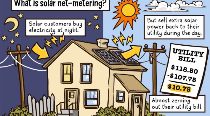 Exceptional With Rooftop Solar Booming, California Utilities Want To Charge More